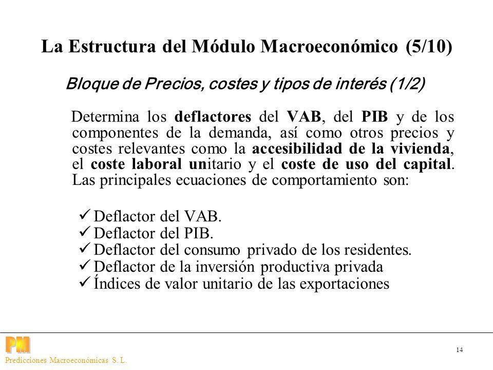 14 Predicciones Macroeconómicas S. L. Determina los deflactores del VAB, del PIB y de los componentes de la demanda, así como otros precios y costes r