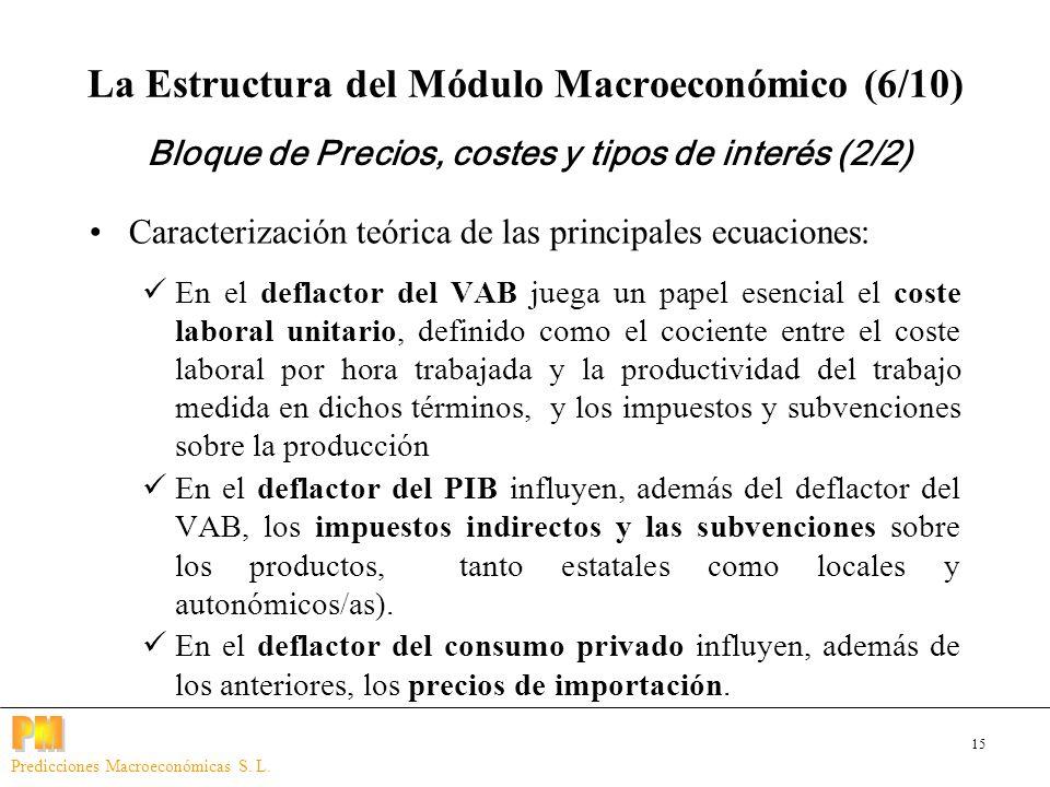 15 Predicciones Macroeconómicas S. L. Caracterización teórica de las principales ecuaciones: En el deflactor del VAB juega un papel esencial el coste