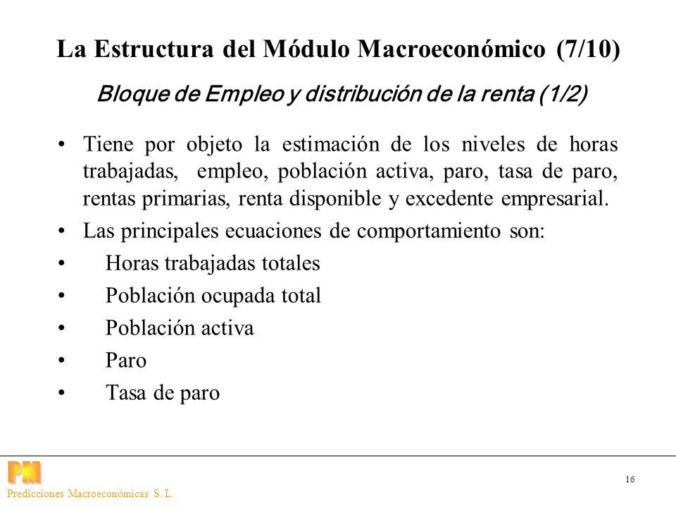 16 Predicciones Macroeconómicas S. L. Bloque de Empleo y distribución de la renta (1/2) La Estructura del Módulo Macroeconómico (7/10) Tiene por objet