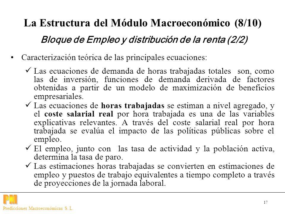 17 Predicciones Macroeconómicas S. L. Caracterización teórica de las principales ecuaciones: Las ecuaciones de demanda de horas trabajadas totales son