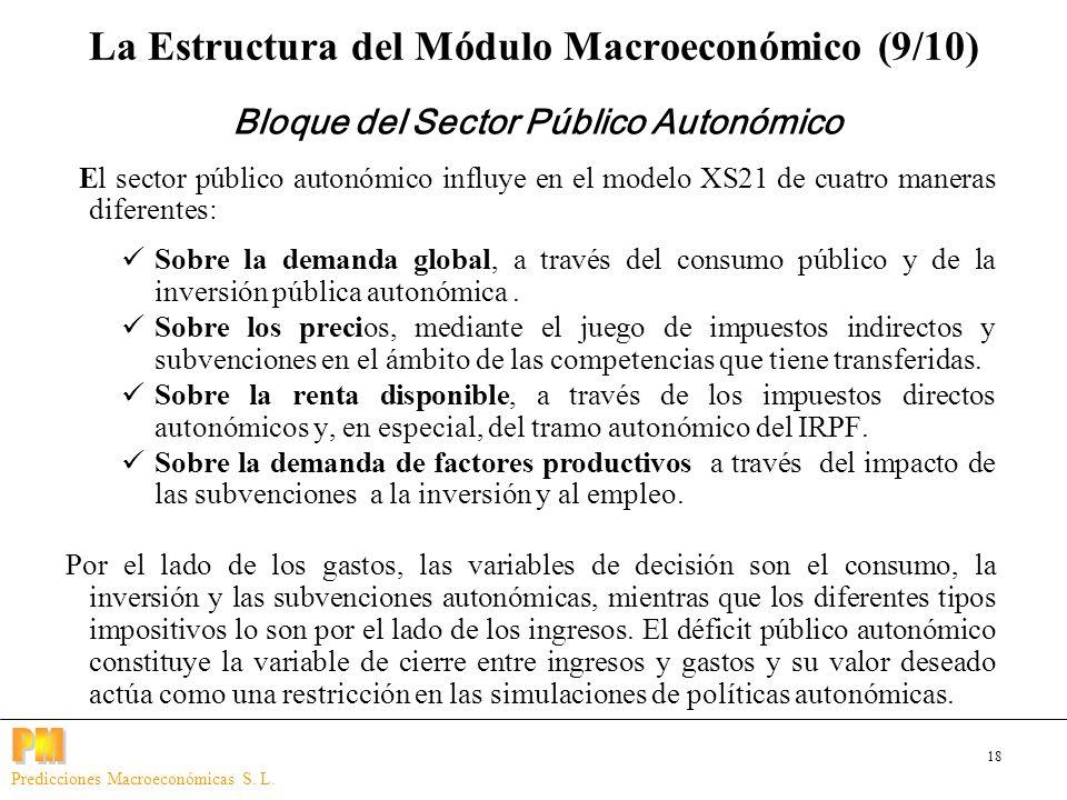 18 Predicciones Macroeconómicas S. L. El sector público autonómico influye en el modelo XS21 de cuatro maneras diferentes: Sobre la demanda global, a