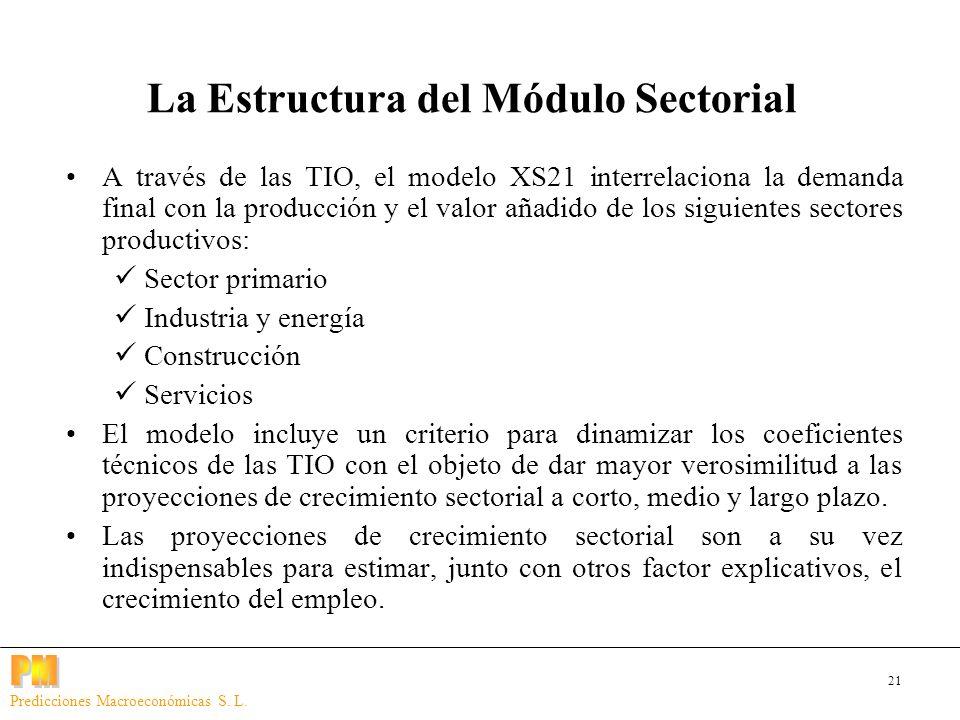 21 Predicciones Macroeconómicas S. L. A través de las TIO, el modelo XS21 interrelaciona la demanda final con la producción y el valor añadido de los
