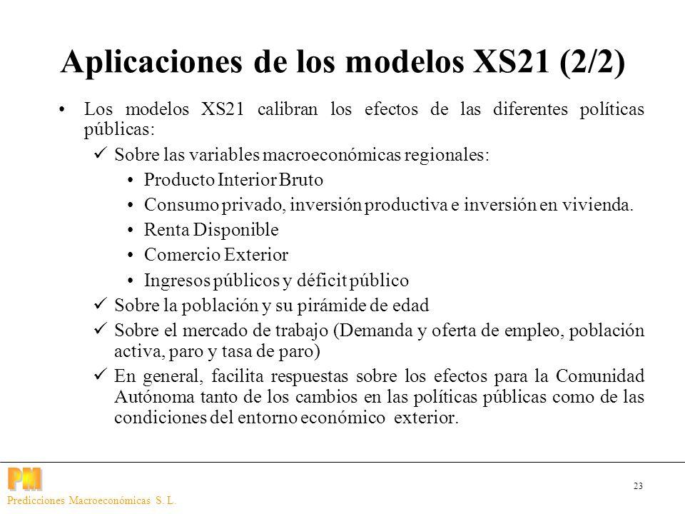 23 Predicciones Macroeconómicas S. L. Los modelos XS21 calibran los efectos de las diferentes políticas públicas: Sobre las variables macroeconómicas