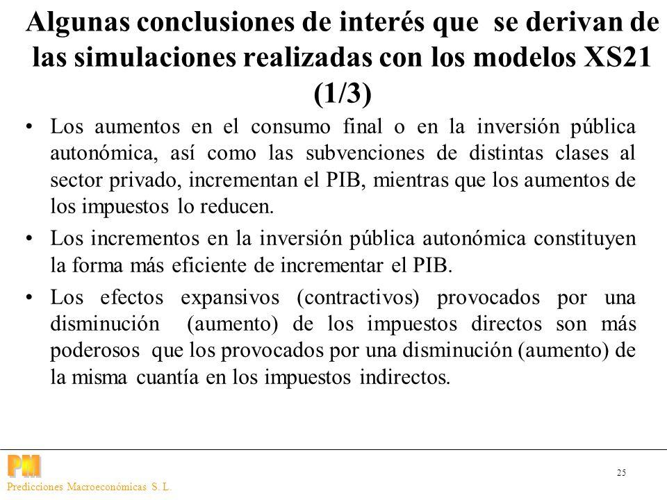 25 Predicciones Macroeconómicas S. L. Los aumentos en el consumo final o en la inversión pública autonómica, así como las subvenciones de distintas cl