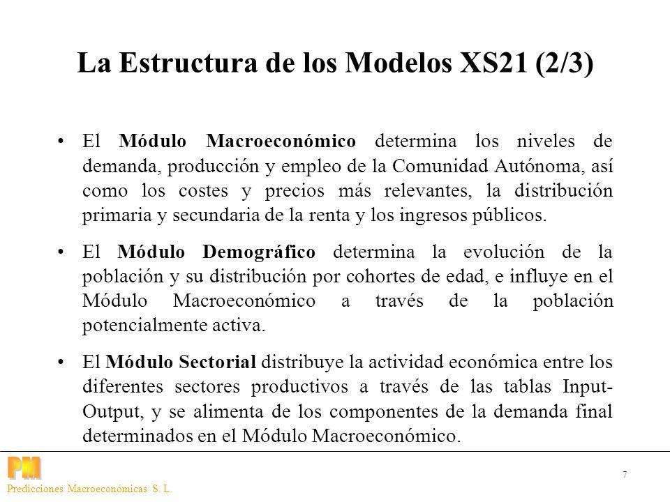 7 Predicciones Macroeconómicas S. L. El Módulo Macroeconómico determina los niveles de demanda, producción y empleo de la Comunidad Autónoma, así como