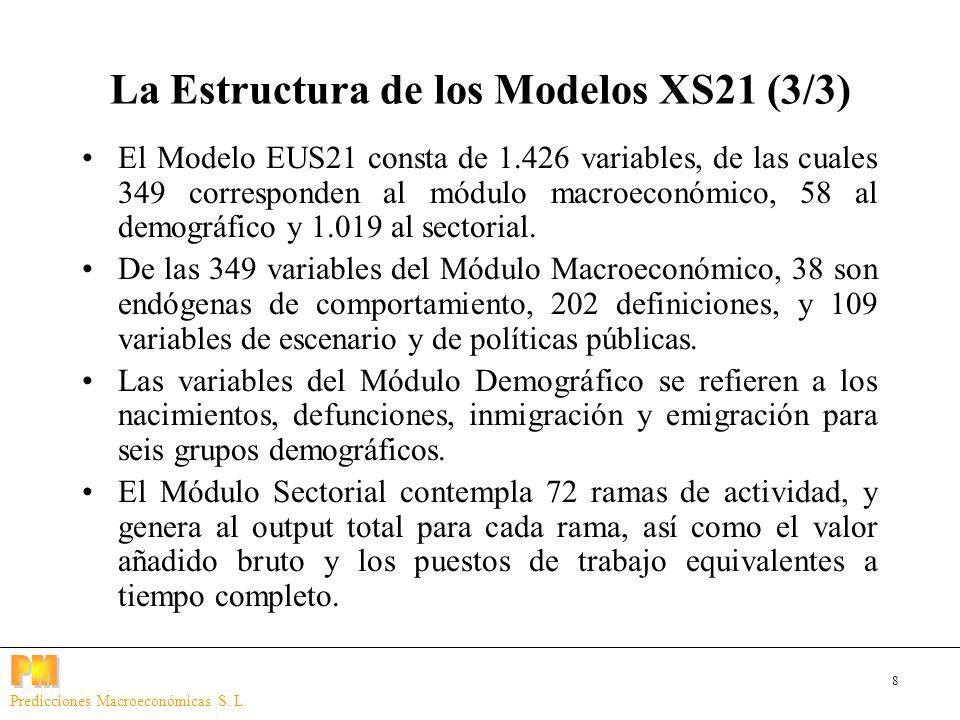 8 Predicciones Macroeconómicas S. L. El Modelo EUS21 consta de 1.426 variables, de las cuales 349 corresponden al módulo macroeconómico, 58 al demográ