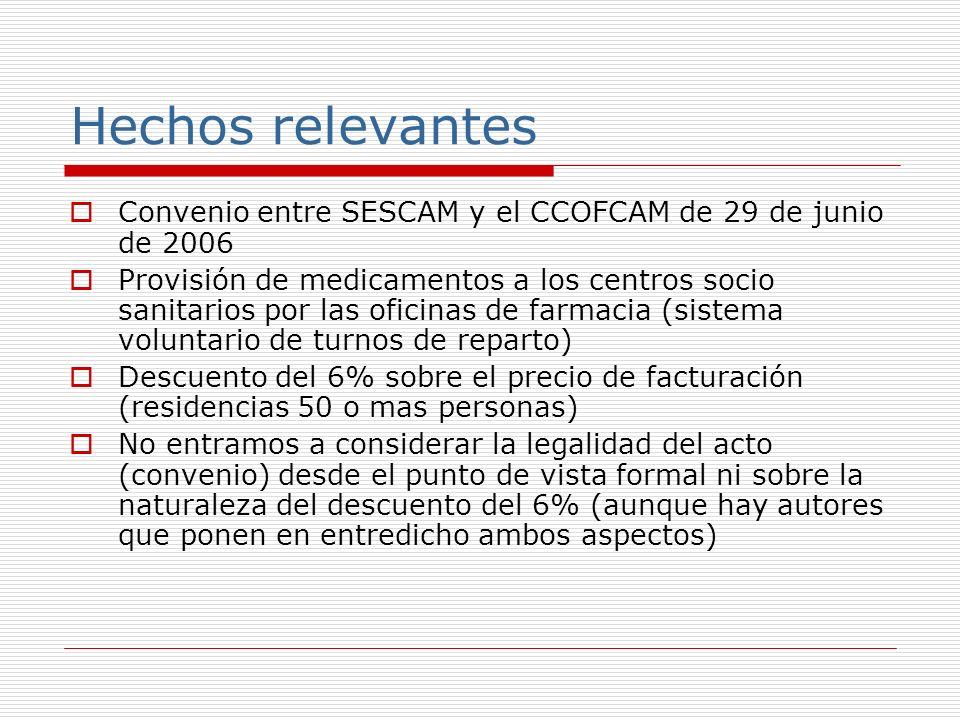 Hechos relevantes Convenio entre SESCAM y el CCOFCAM de 29 de junio de 2006 Provisión de medicamentos a los centros socio sanitarios por las oficinas de farmacia (sistema voluntario de turnos de reparto) Descuento del 6% sobre el precio de facturación (residencias 50 o mas personas) No entramos a considerar la legalidad del acto (convenio) desde el punto de vista formal ni sobre la naturaleza del descuento del 6% (aunque hay autores que ponen en entredicho ambos aspectos)
