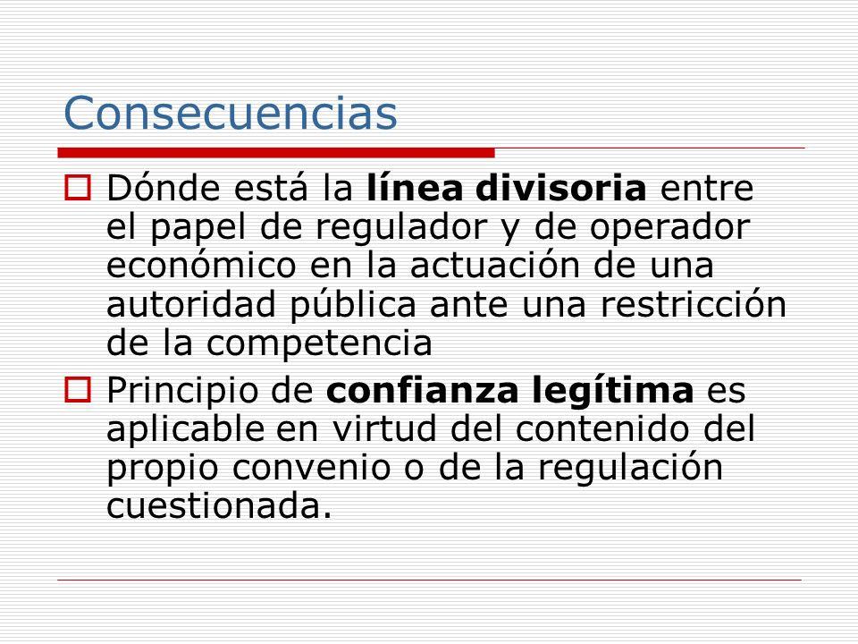 Consecuencias Dónde está la línea divisoria entre el papel de regulador y de operador económico en la actuación de una autoridad pública ante una restricción de la competencia Principio de confianza legítima es aplicable en virtud del contenido del propio convenio o de la regulación cuestionada.
