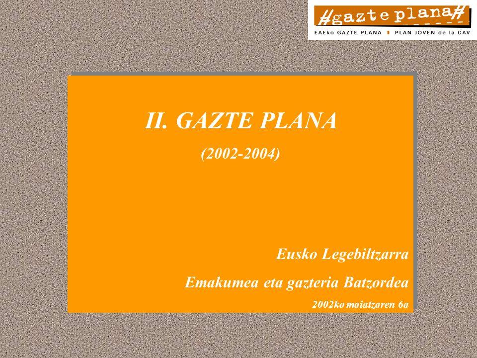 II GAZTE PLANA (2002 - 2004) Parlamento Vasco Comisión de Mujer y Juventud 6 de mayo de 2002 II GAZTE PLANA (2002 - 2004) Parlamento Vasco Comisión de Mujer y Juventud 6 de mayo de 2002
