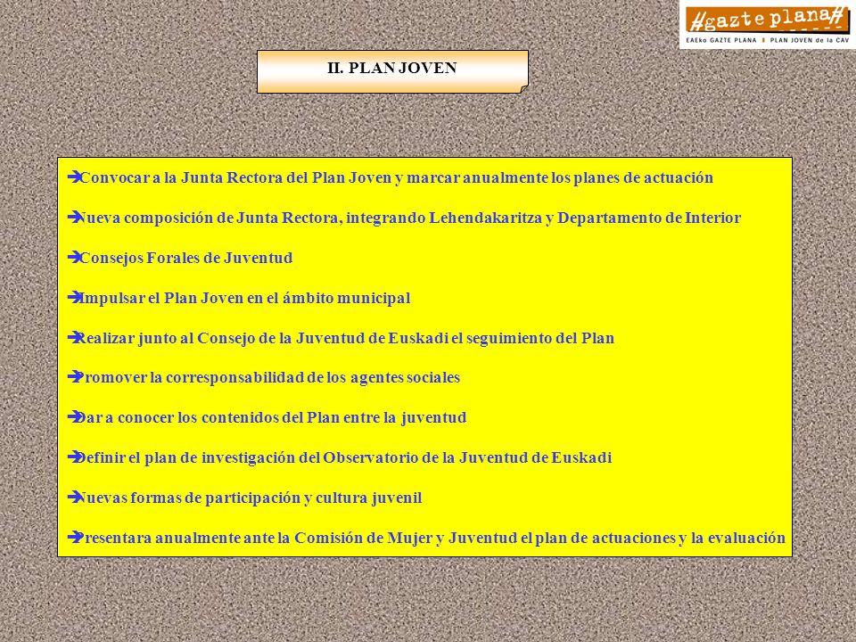 II. PLAN JOVEN è Convocar a la Junta Rectora del Plan Joven y marcar anualmente los planes de actuación èNueva composición de Junta Rectora, integrand