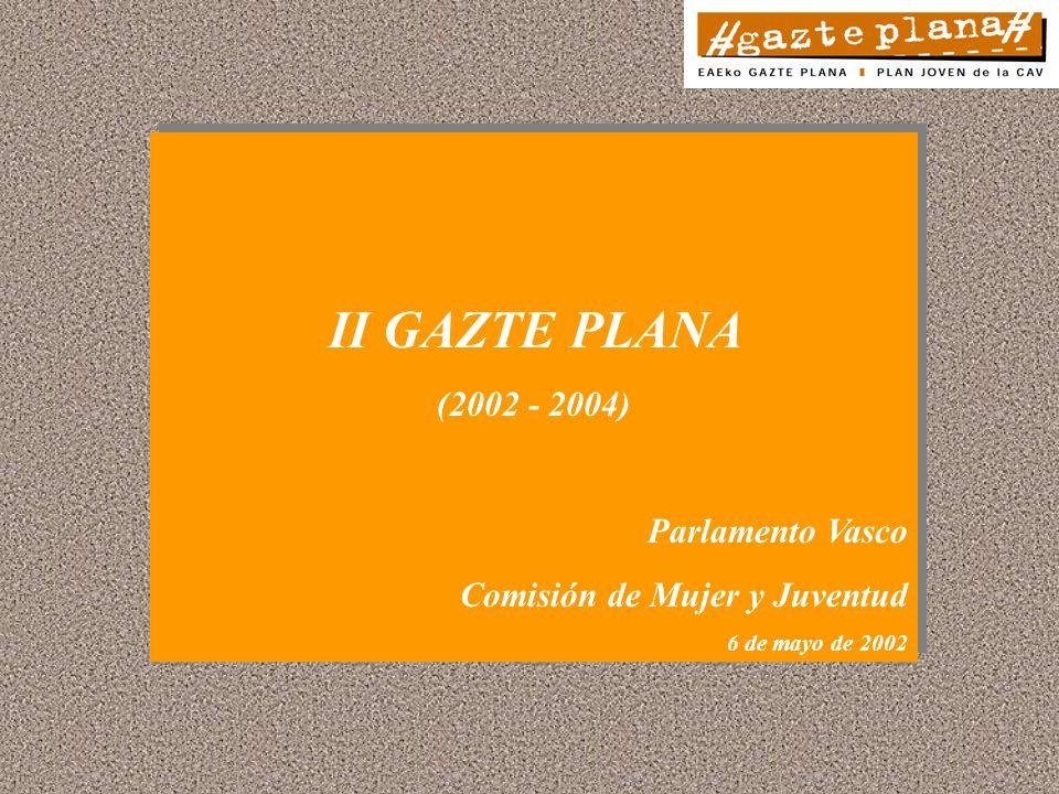 II GAZTE PLANA (2002-2004) II GAZTE PLANA (2002-2004) Gazte Planaren erronkak I.
