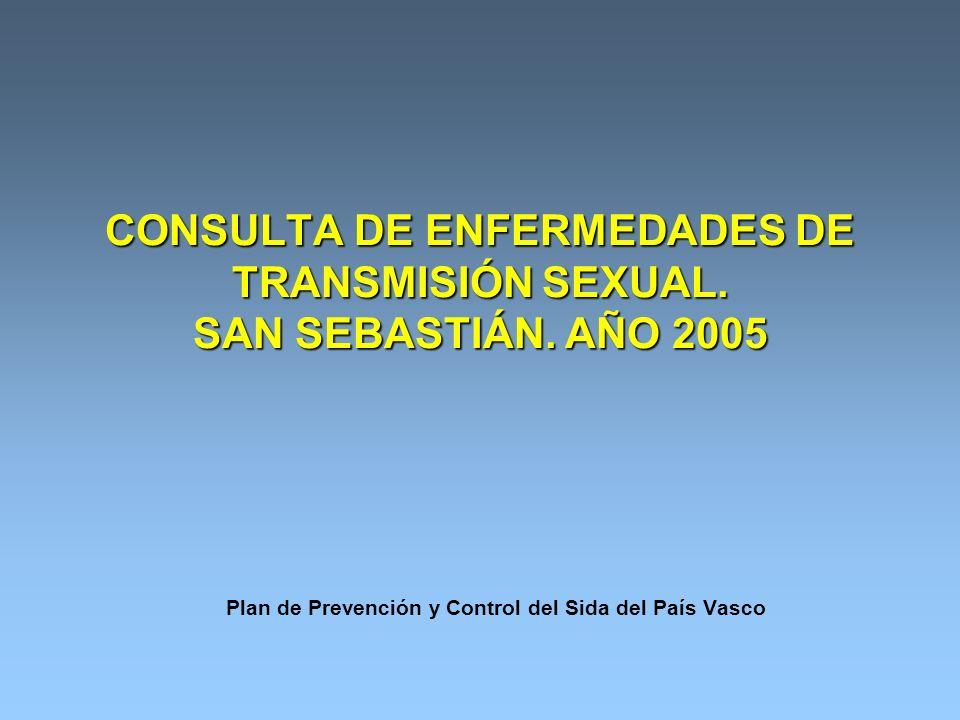 CONSULTA DE ENFERMEDADES DE TRANSMISIÓN SEXUAL. SAN SEBASTIÁN. AÑO 2005 Plan de Prevención y Control del Sida del País Vasco