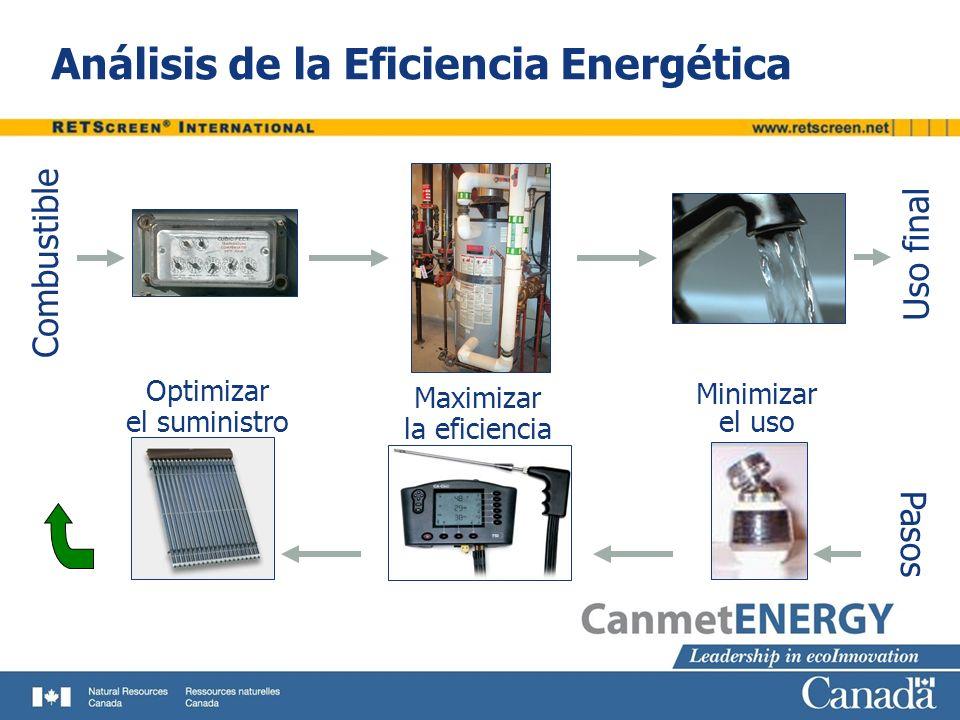 Análisis de la Eficiencia Energética Combustible Pasos Minimizar el uso Maximizar la eficiencia Optimizar el suministro Uso final