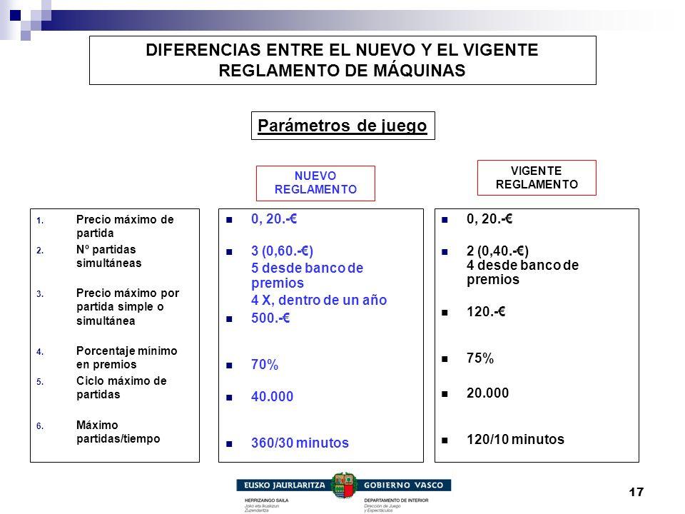 17 DIFERENCIAS ENTRE EL NUEVO Y EL VIGENTE REGLAMENTO DE MÁQUINAS 0, 20.- 3 (0,60.-) 5 desde banco de premios 4 X, dentro de un año 500.- 70% 40.000 3