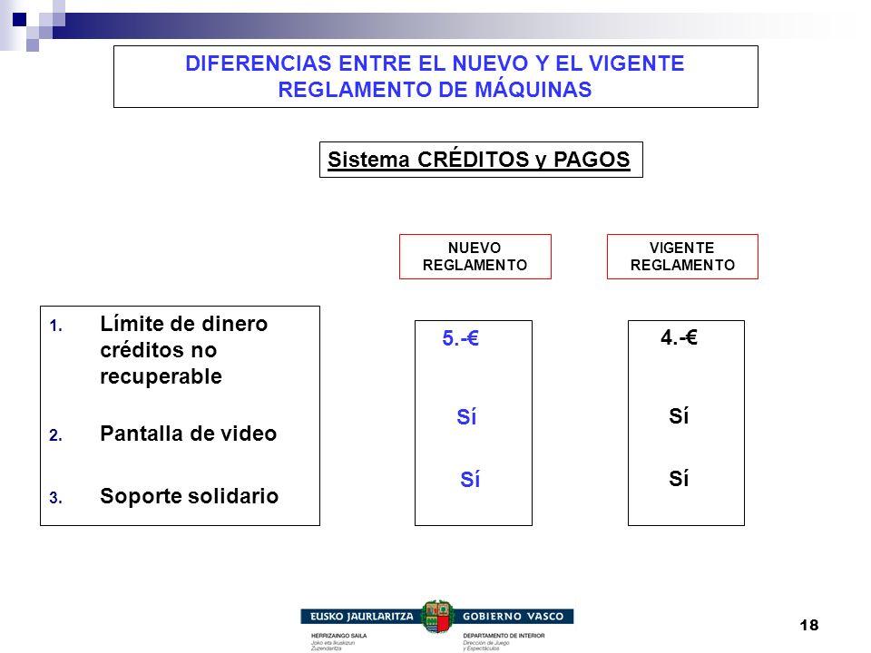 18 DIFERENCIAS ENTRE EL NUEVO Y EL VIGENTE REGLAMENTO DE MÁQUINAS 5.- Sí Sí 1. Límite de dinero créditos no recuperable 2. Pantalla de video 3. Soport