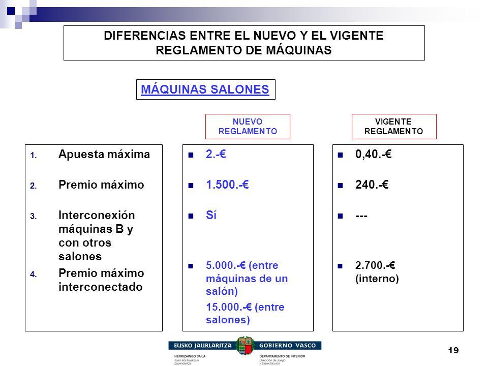 19 DIFERENCIAS ENTRE EL NUEVO Y EL VIGENTE REGLAMENTO DE MÁQUINAS 2.- 1.500.- Sí 5.000.- (entre máquinas de un salón) 15.000.- (entre salones) 1. Apue