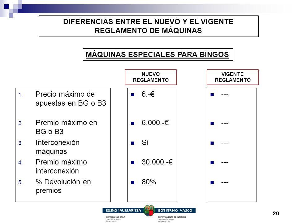 20 DIFERENCIAS ENTRE EL NUEVO Y EL VIGENTE REGLAMENTO DE MÁQUINAS 6.- 6.000.- Sí 30.000.- 80% 1. Precio máximo de apuestas en BG o B3 2. Premio máximo