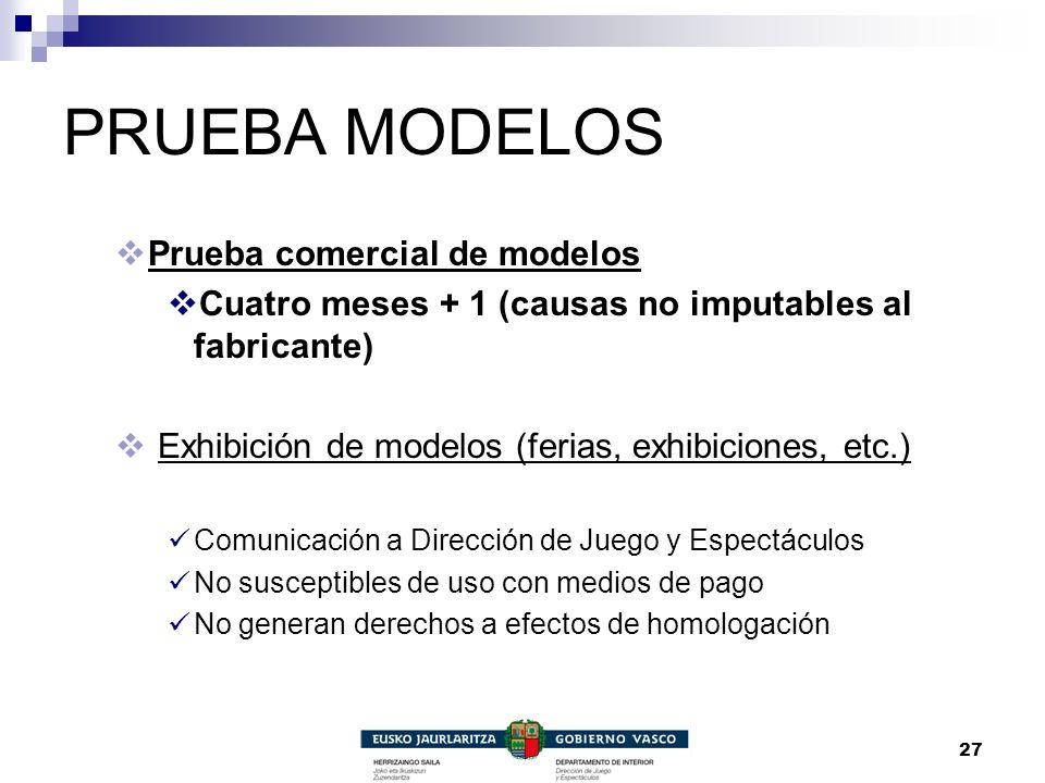 27 PRUEBA MODELOS Prueba comercial de modelos Cuatro meses + 1 (causas no imputables al fabricante) Exhibición de modelos (ferias, exhibiciones, etc.)