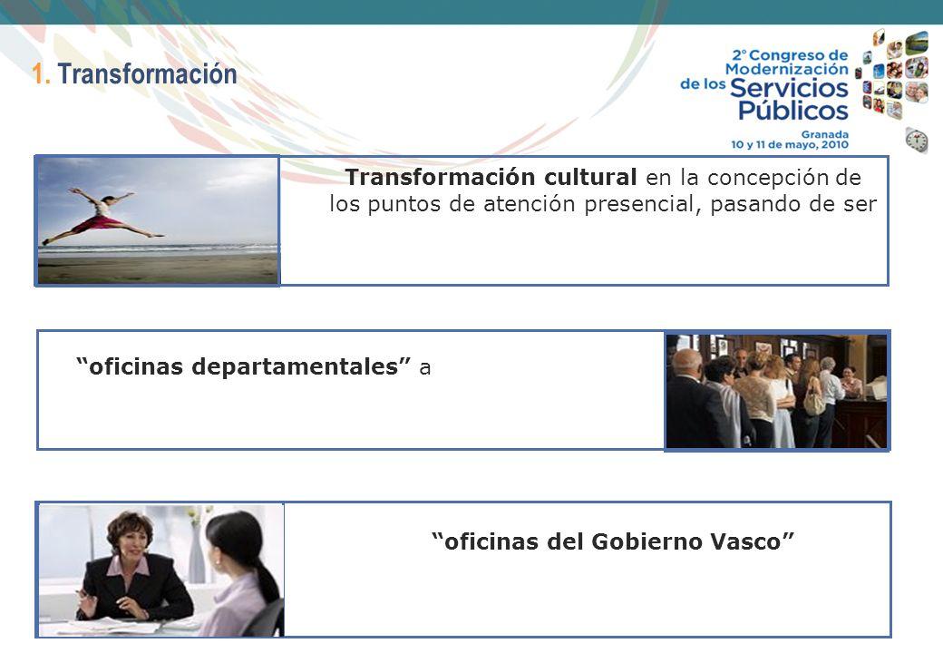 4 1. Transformación Transformación cultural en la concepción de los puntos de atención presencial, pasando de ser oficinas departamentales a oficinas