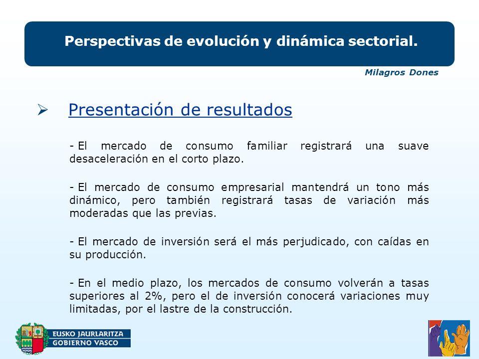 Presentación de resultados Perspectivas de evolución y dinámica sectorial.