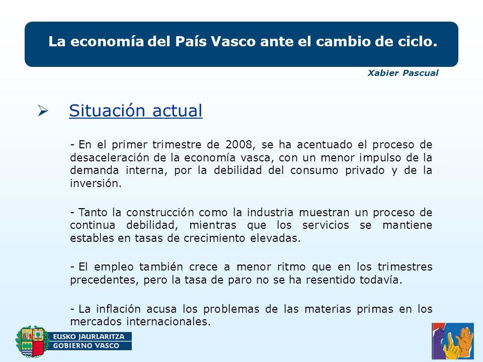 Situación actual La economía del País Vasco ante el cambio de ciclo.