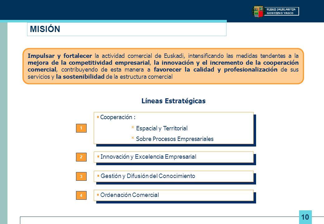 10 MISIÓN Impulsar y fortalecer la actividad comercial de Euskadi, intensificando las medidas tendentes a la mejora de la competitividad empresarial,