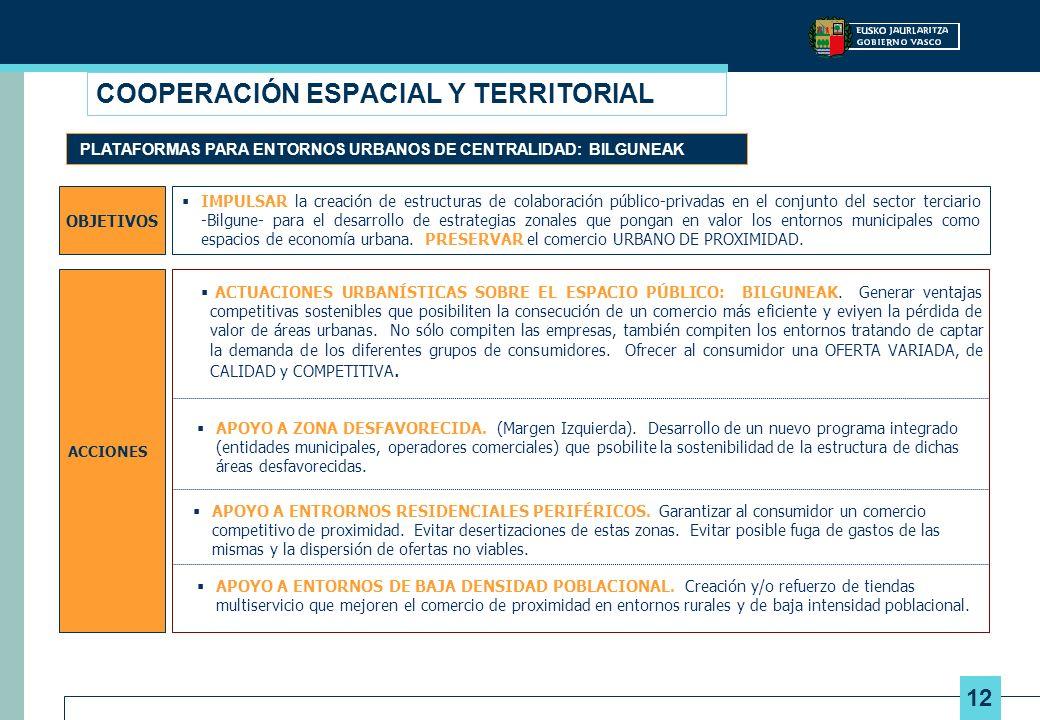 12 COOPERACIÓN ESPACIAL Y TERRITORIAL OBJETIVOS IMPULSAR la creación de estructuras de colaboración público-privadas en el conjunto del sector terciar