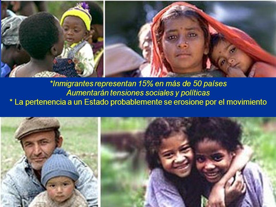 *Inmigrantes representan 15% en más de 50 países Aumentarán tensiones sociales y políticas * La pertenencia a un Estado probablemente se erosione por