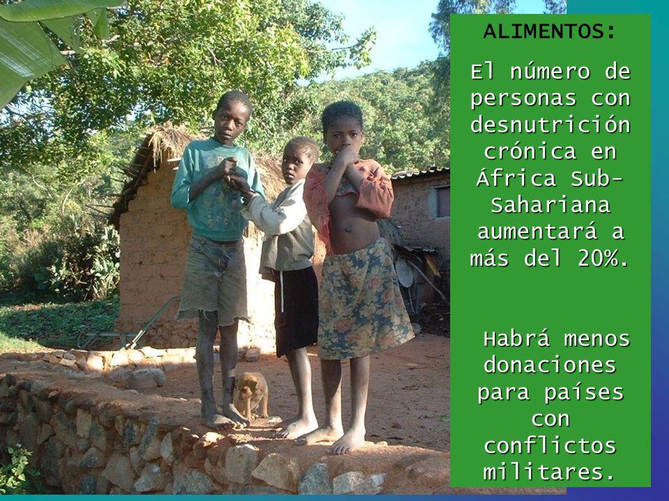 ALIMENTOS: El número de personas con desnutrición crónica en África Sub- Sahariana aumentará a más del 20%. Habrá menos donaciones para países con con