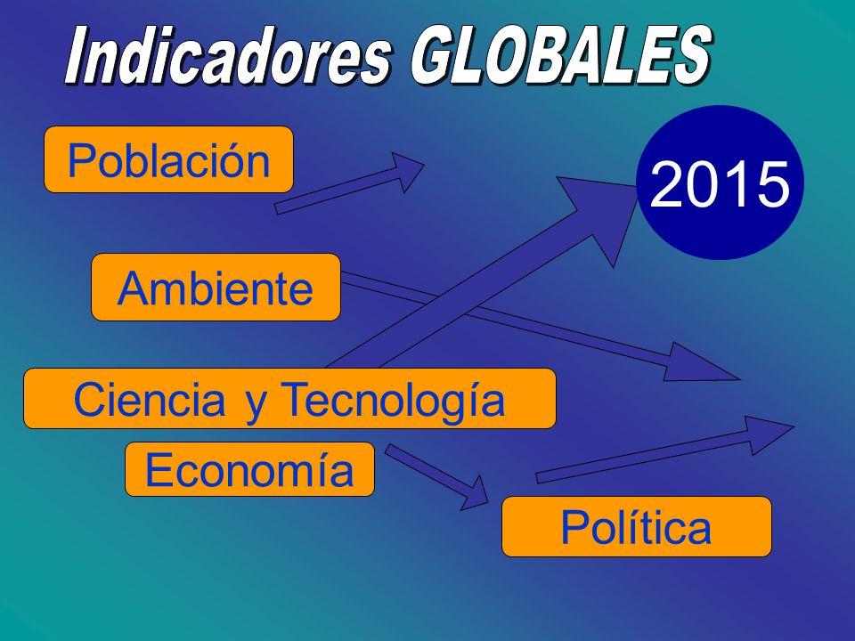 Economía mundial y regiones Latinoamérica es la más INEQUITATIVA del mundo.