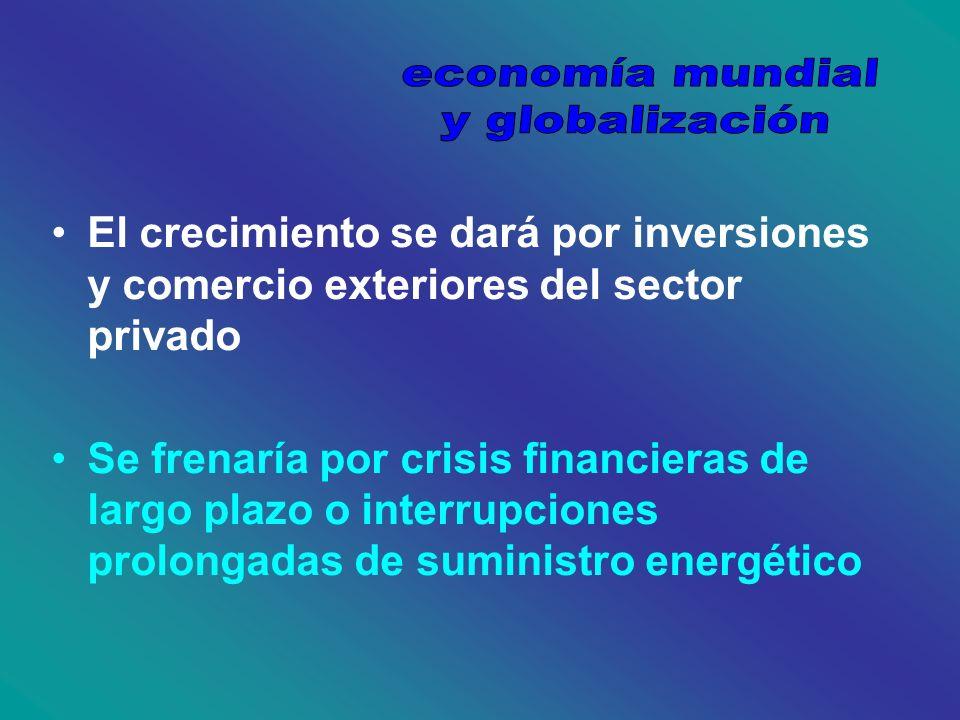 El crecimiento se dará por inversiones y comercio exteriores del sector privado Se frenaría por crisis financieras de largo plazo o interrupciones pro