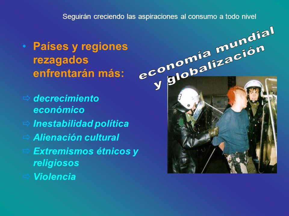 Países y regiones rezagados enfrentarán más: decrecimiento económico Inestabilidad política Alienación cultural Extremismos étnicos y religiosos Viole