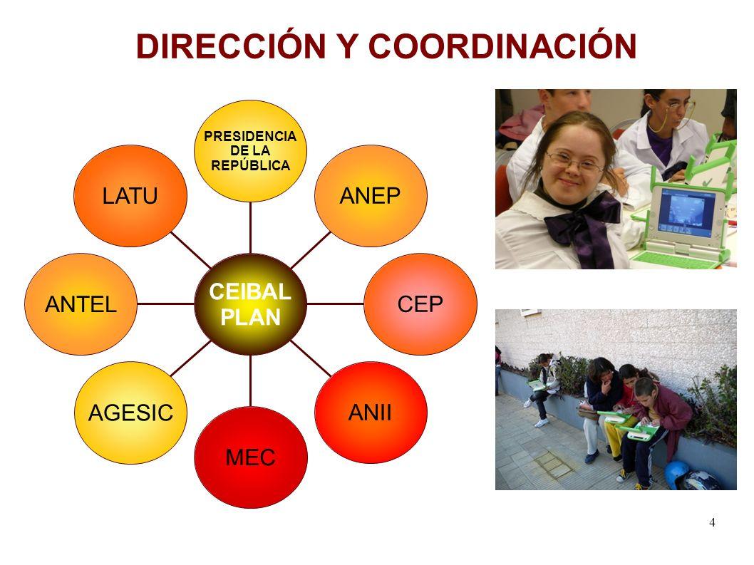 4 DIRECCIÓN Y COORDINACIÓN LATU ANTEL AGESIC MEC ANII CEP ANEP PRESIDENCIA DE LA REPÚBLICA CEIBAL PLAN