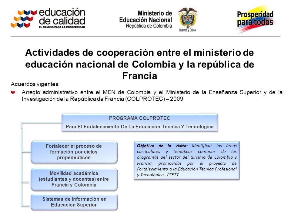Actividades de cooperación entre el ministerio de educación nacional de Colombia y la república de Francia Acuerdos vigentes: Arreglo administrativo e