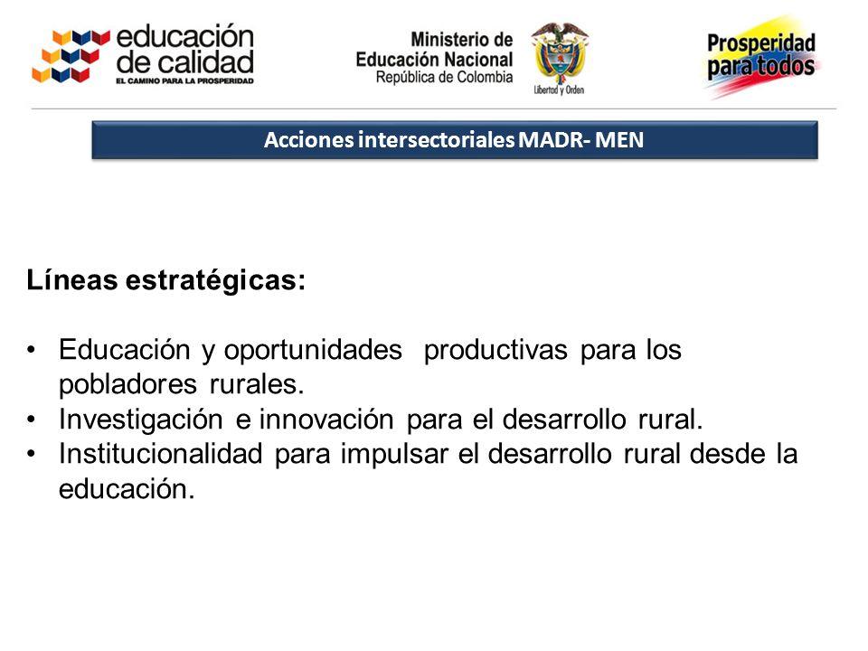 Acciones intersectoriales MADR- MEN Líneas estratégicas: Educación y oportunidades productivas para los pobladores rurales. Investigación e innovación
