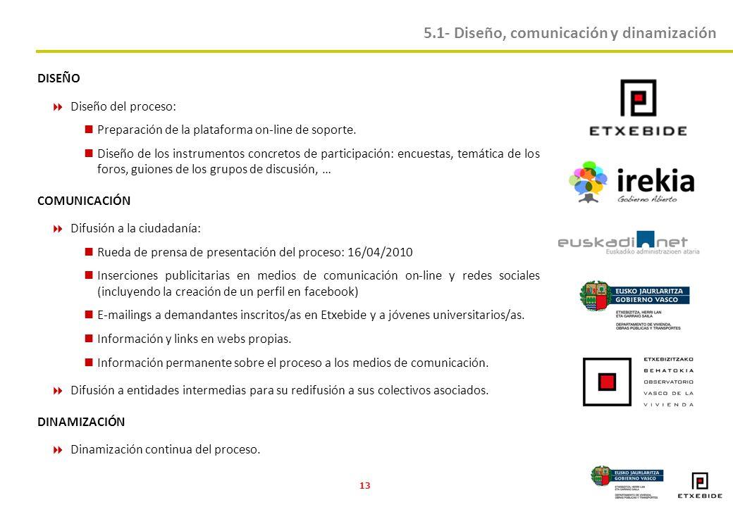 13 DISEÑO Diseño del proceso: Preparación de la plataforma on-line de soporte.