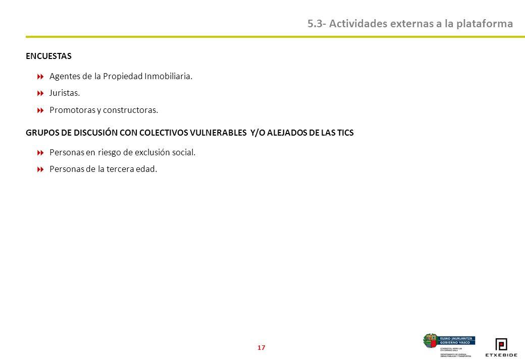17 5.3- Actividades externas a la plataforma ENCUESTAS Agentes de la Propiedad Inmobiliaria.