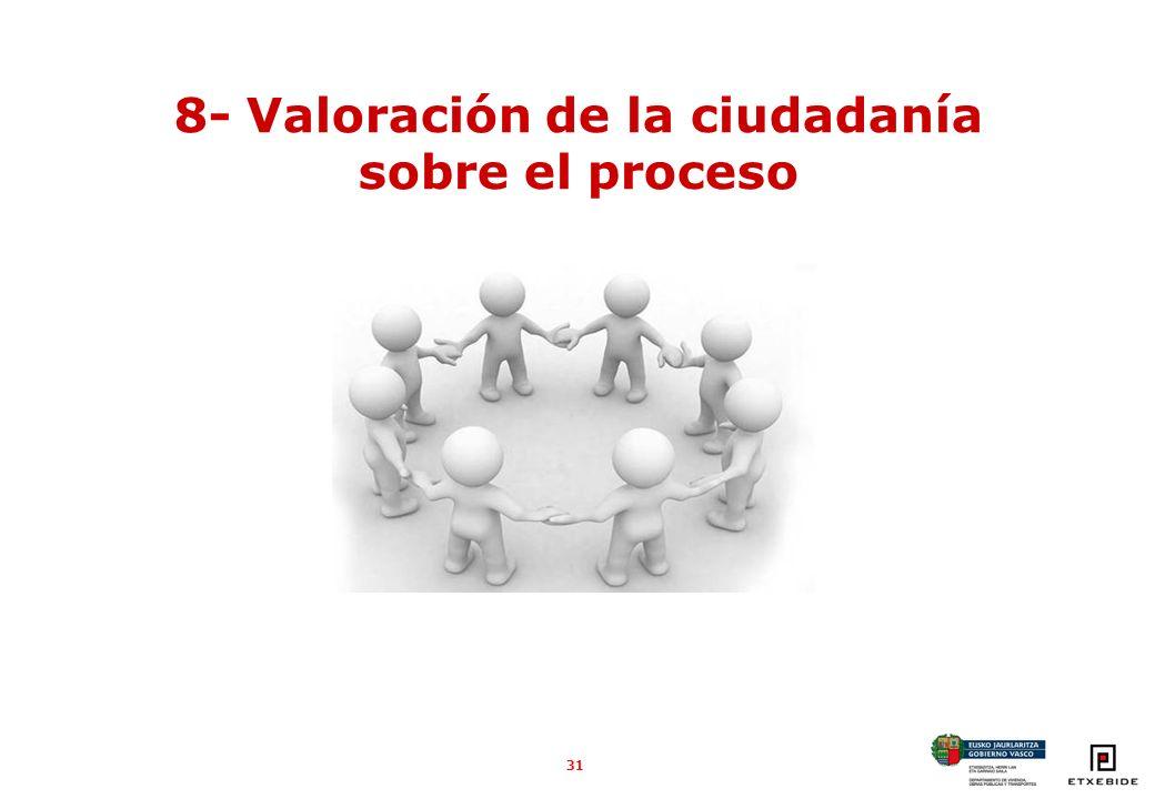 31 8- Valoración de la ciudadanía sobre el proceso