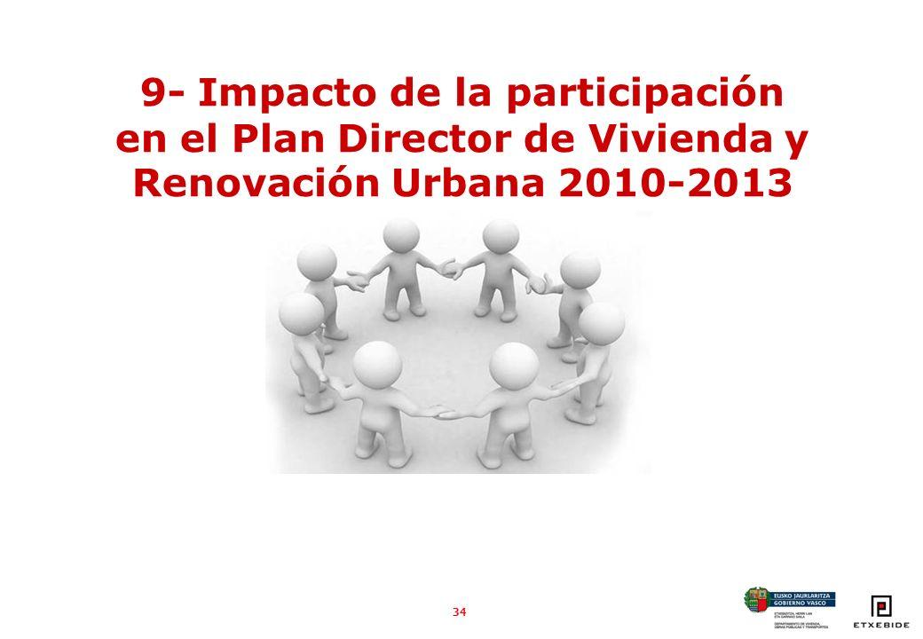 34 9- Impacto de la participación en el Plan Director de Vivienda y Renovación Urbana 2010-2013