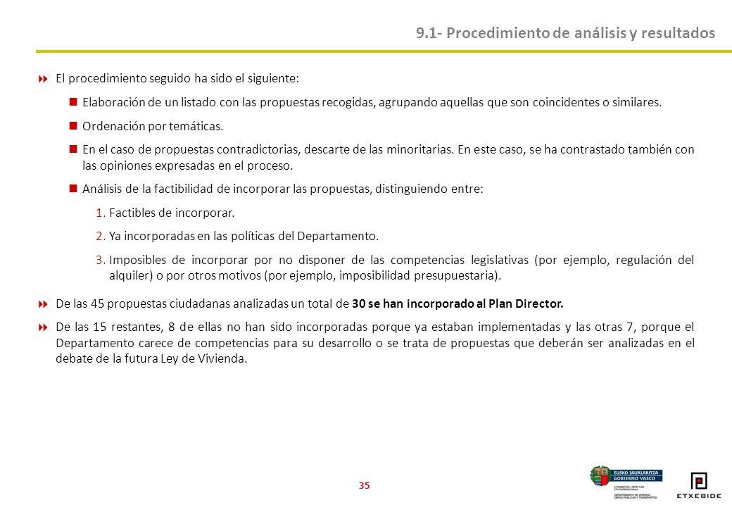 35 9.1- Procedimiento de análisis y resultados El procedimiento seguido ha sido el siguiente: Elaboración de un listado con las propuestas recogidas, agrupando aquellas que son coincidentes o similares.