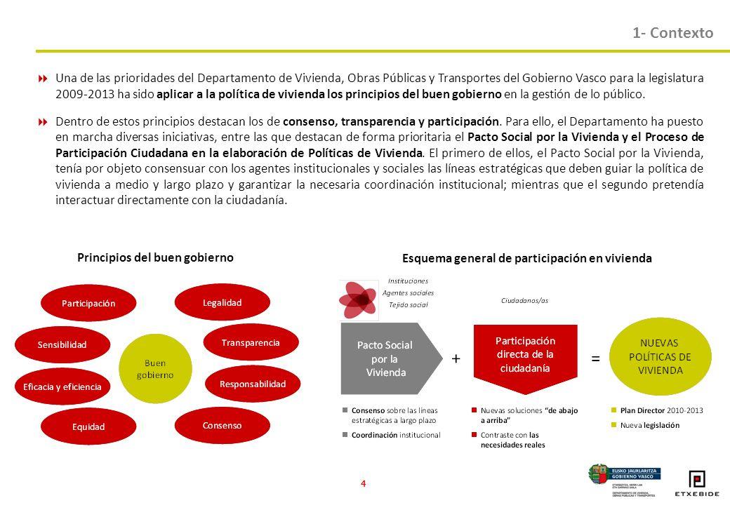 4 Una de las prioridades del Departamento de Vivienda, Obras Públicas y Transportes del Gobierno Vasco para la legislatura 2009-2013 ha sido aplicar a la política de vivienda los principios del buen gobierno en la gestión de lo público.