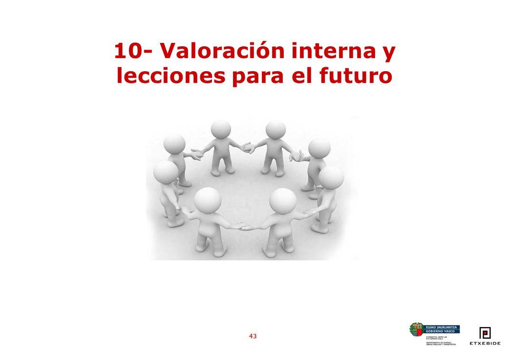 43 10- Valoración interna y lecciones para el futuro