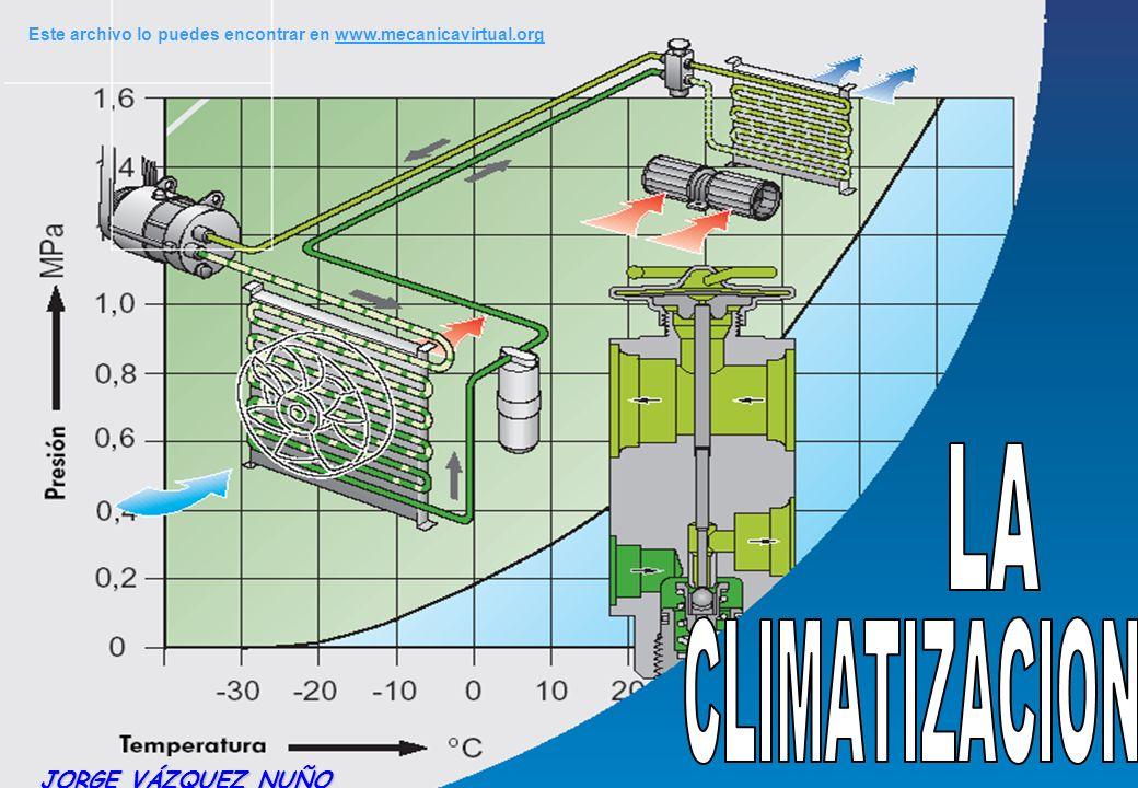 Regulación de temperatura Sensores a)Termosensor Tablero de instrumentos con turbina de aire para termosensor b)Fotosensor de radiación solar c)Termosensor de temperatura exterior d)Termosensor conducto de aspiración de aire fresco e)Transmisor de temperatura a la salida del vano reposapiés f)Conmutador de presión para climatizador g)Conmutador control temperatura líquido refrigerante h)Termoconmutador para ventilador de líquido refrigerante i)Señales suplementarias: - Señal de velocidad - Señal de régimen - Señal de tiempo en parado Cuadro general del sistema de un climatizador regulado electrónicamente Actuadores 1.Servomotor vano reposapiés / descongelación 2.Acoplamiento electromagnético 3.Ventilador para líquido refrigerante y ventilador adicional 4.Unidad de control para ventilador de líquido refrigerante 5.Servomotor central 6.Servomotor de temperatura 7.Servomotor de velocidad y de recirculación de aire 8.Unidad de control para turbina de aire fresco 9.Señales suplementarias: - Unidad de control del motor - Unidad de control con unidad indicadora en el cuadro de instrumentos 1.Terminal para diagnósticos 2.Unidad de control