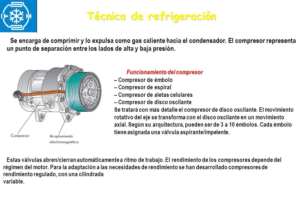 Técnica de refrigeración Se encarga de comprimir y lo expulsa como gas caliente hacia el condensador. El compresor representa un punto de separación e