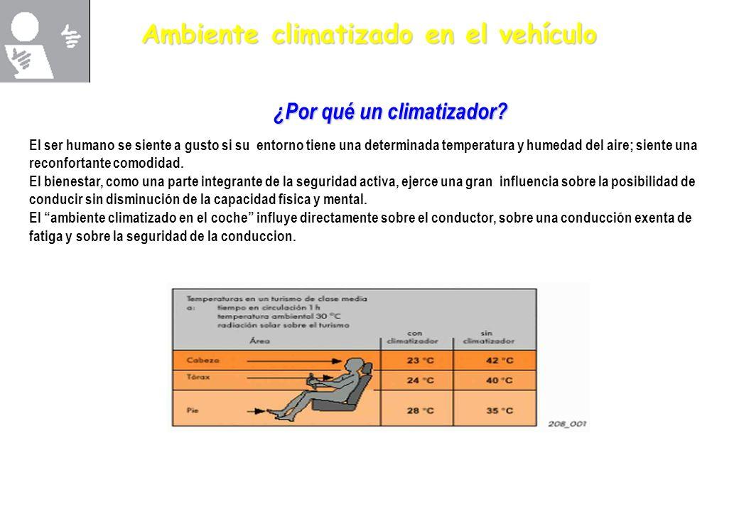 Ambiente climatizado en el vehículo ¿Por qué un climatizador? ¿Por qué un climatizador? El ser humano se siente a gusto si su entorno tiene una determ