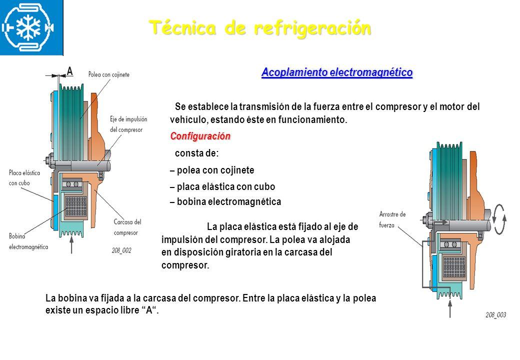 Acoplamiento electromagnético Se establece la transmisión de la fuerza entre el compresor y el motor del vehículo, estando éste en funcionamiento.Conf