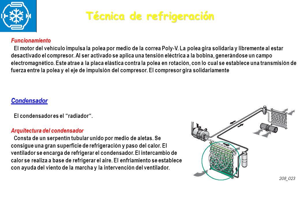 Técnica de refrigeración Funcionamiento El motor del vehículo impulsa la polea por medio de la correa Poly-V. La polea gira solidaria y libremente al