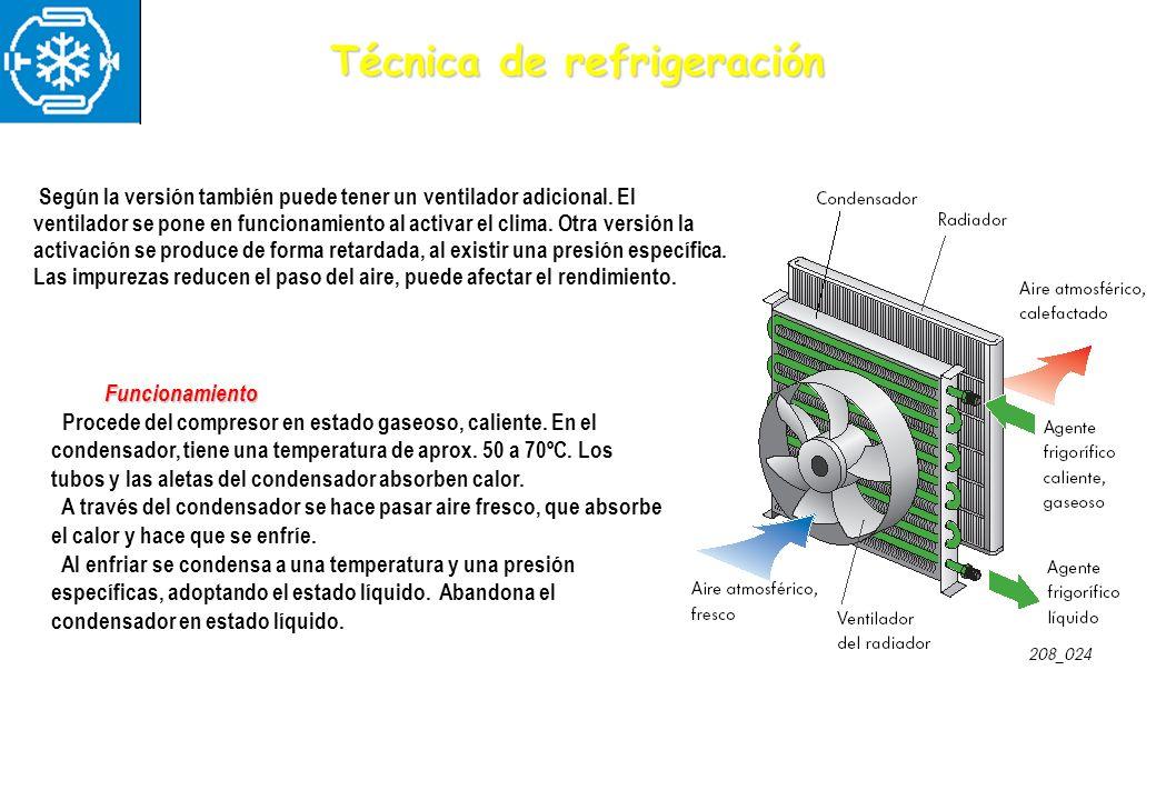 Técnica de refrigeración Según la versión también puede tener un ventilador adicional. El ventilador se pone en funcionamiento al activar el clima. Ot