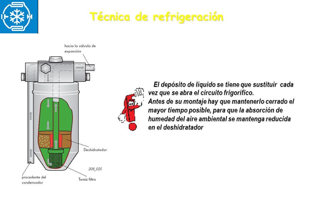 Técnica de refrigeración El depósito de líquido se tiene que sustituir cada vez que se abra el circuito frigorífico. Antes de su montaje hay que mante