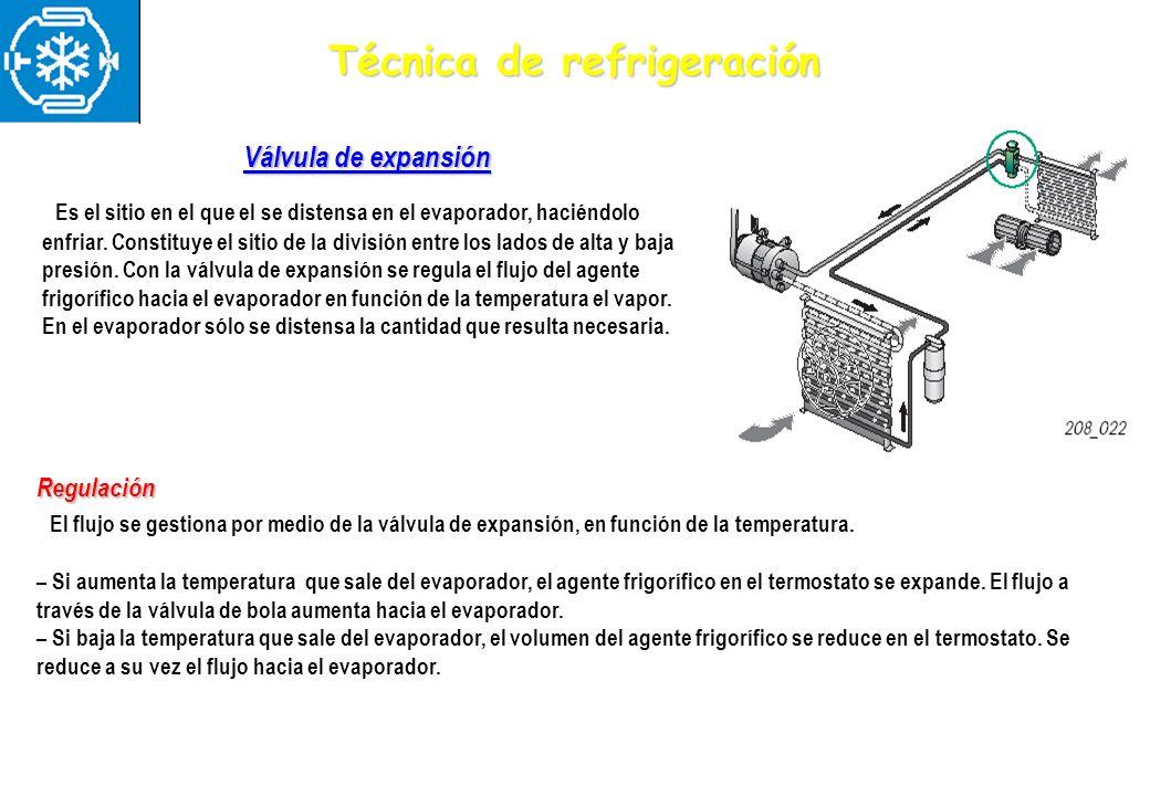 Técnica de refrigeración Válvula de expansión Es el sitio en el que el se distensa en el evaporador, haciéndolo enfriar. Constituye el sitio de la div